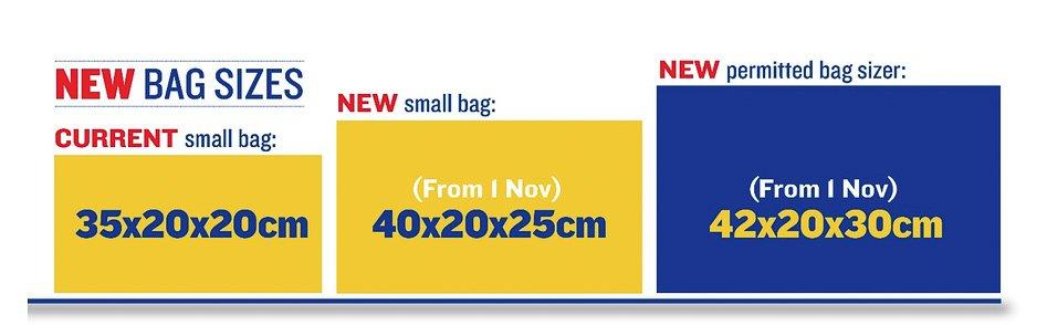 Novas regras bagagem de mão da Ryanair